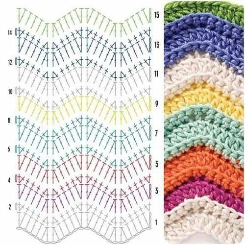15 Esquemas de mantas con ondas o picos