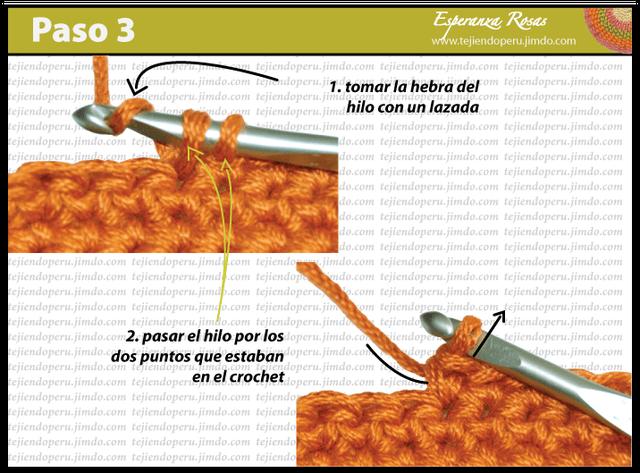 Aprendiendo crochet punto por punto – punto bajo