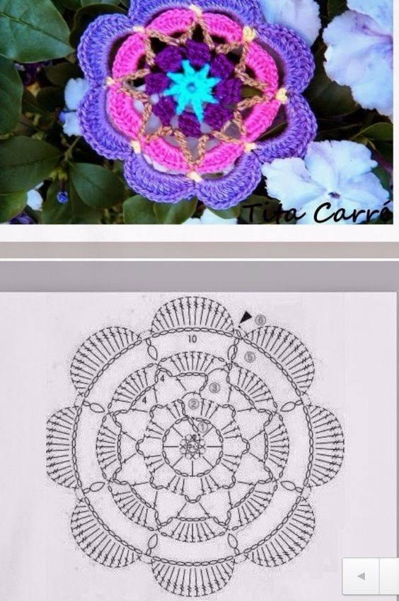 mandala con gráfico en crochet