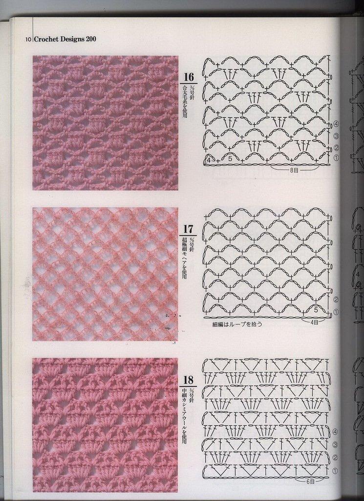 esquemas puntos crochet