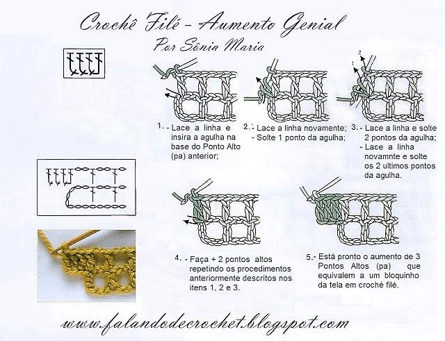 tablas para aprender crochet