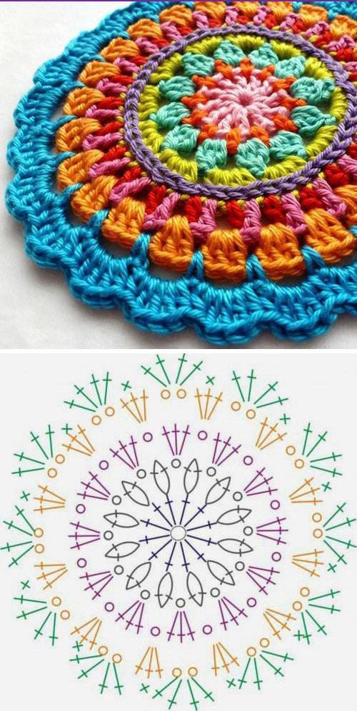 Atrapando Sueños con el Arte del Crochet