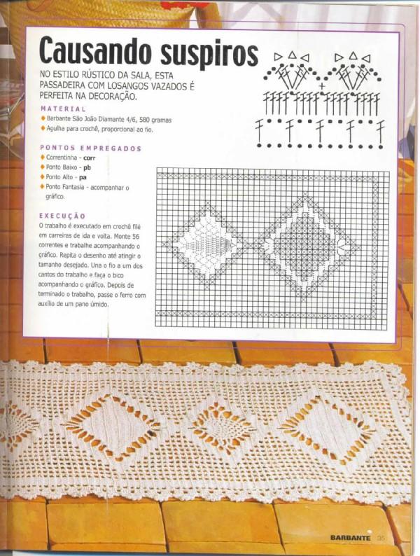 ¿Sabes lo que es el Filet Crochet? Te lo explico