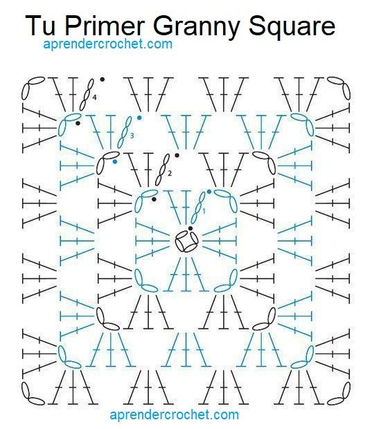 granny square básico