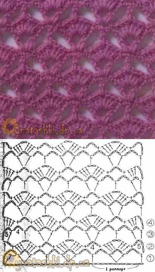 10 Puntos ideales para Mantas y ropa de crochet