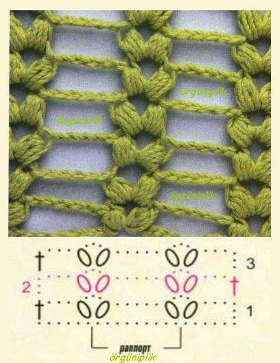 Puntos de Fantasía para las crocheteras más avanzadas